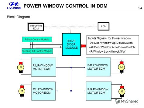 zero point energy john bedini window motor mdg 2007 window motor diagram impremedia net