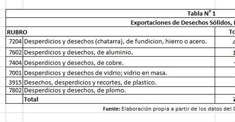 tabla afip valuacion automotores 2016 tabla afip bienes personales 2015 tabla afip bienes