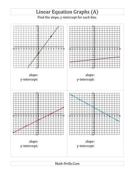 Slope From A Graph Worksheet by Finding Slope And Y Intercept From A Linear Equation Graph A