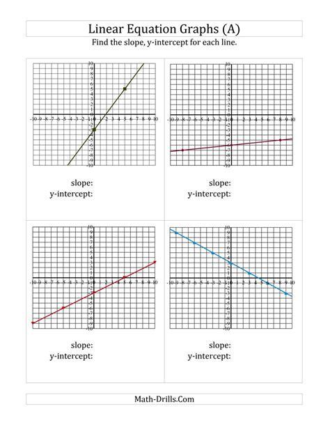 Slope And Y Intercept Worksheets by Slope Intercept Equation Worksheets Slope Intercept Form