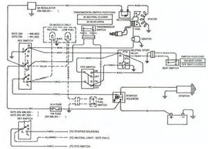poulan pro lawn mower wiring diagram poulan free engine image for user manual