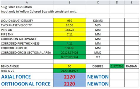 Overhead Calculation Spreadsheet by