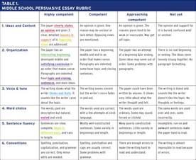 student centered assessment guide self assessment