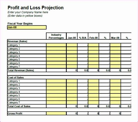 10 Profit Loss Excel Template Exceltemplates Exceltemplates Profit And Loss Template Docs
