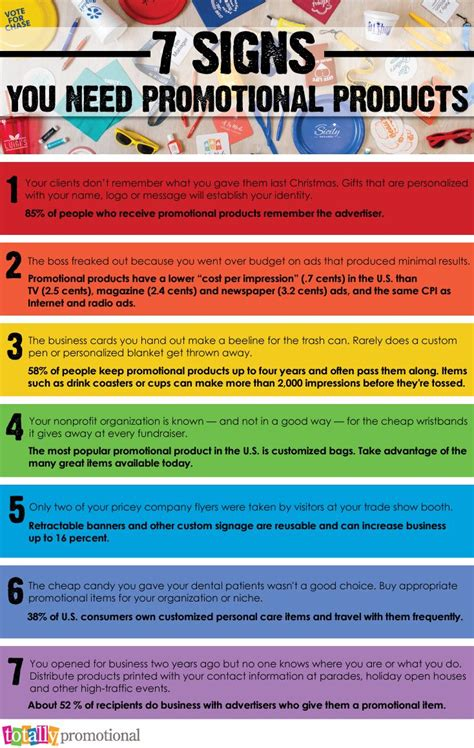 7 Signs You Need To Move Out Of Your Home by 96 Best Infographics Words Of Images On