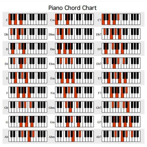 printable piano chord chart piano chord chart pdf piano pinterest pianos and