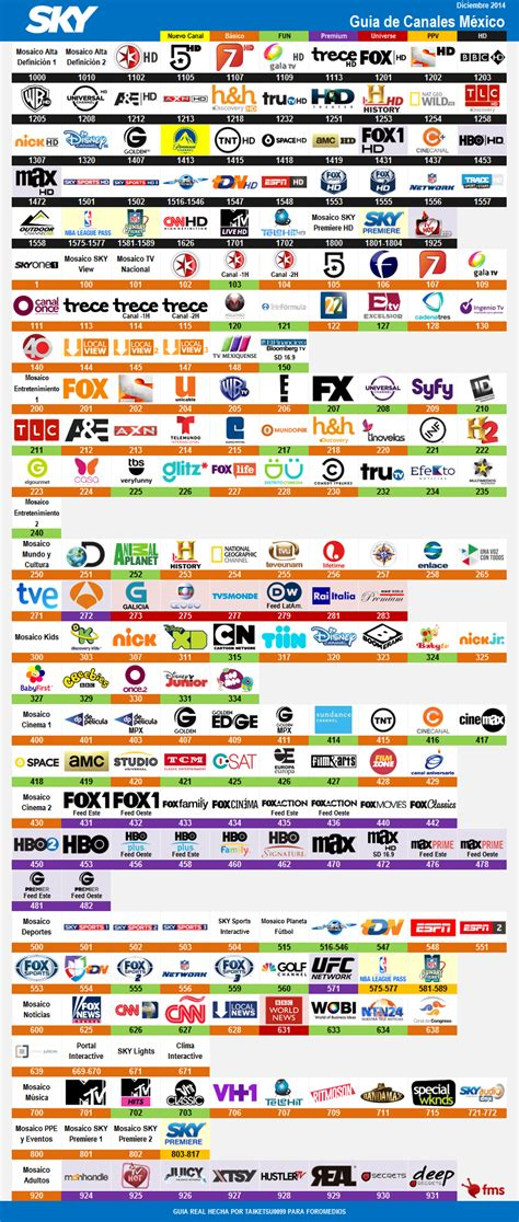 programacion izzi mexico paquetes ver canales online hd guia de canales sky m 233 xico diciembre 2014