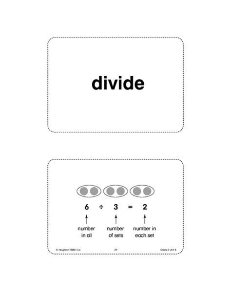 vocabulary index cards template vocabulary cards template 28 images frayer model
