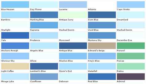 Shades Of Blue Chart | baby blue colour chart halflifetr info