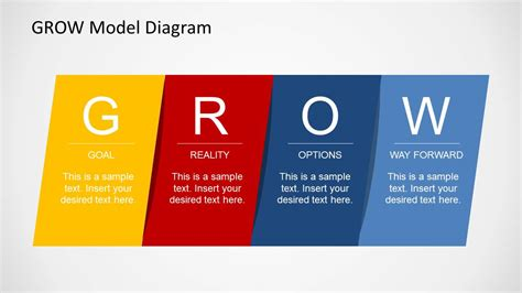 grow coaching template 6427 01 grow model diagram 1 jpg