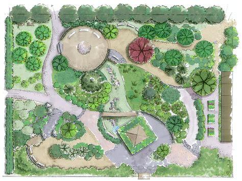 the garden the sustainable garden