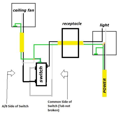 line load neutral wiring light switch line get free