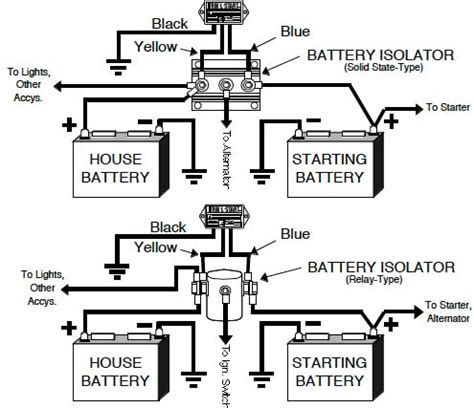 nissan battery wiring diagram nissan free engine image