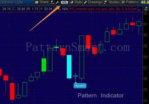candlestick pattern thinkorswim patternsmart com harami candlestick pattern