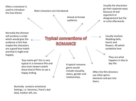 film comedy conventions typical conventions of romance