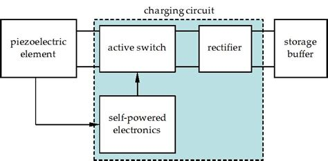 energy harvesting inductor energy harvesting inductor 28 images micromachines free text recent progress in