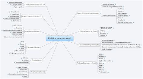 tutorial de xmind 6 pol 237 tica internacional xmind online library