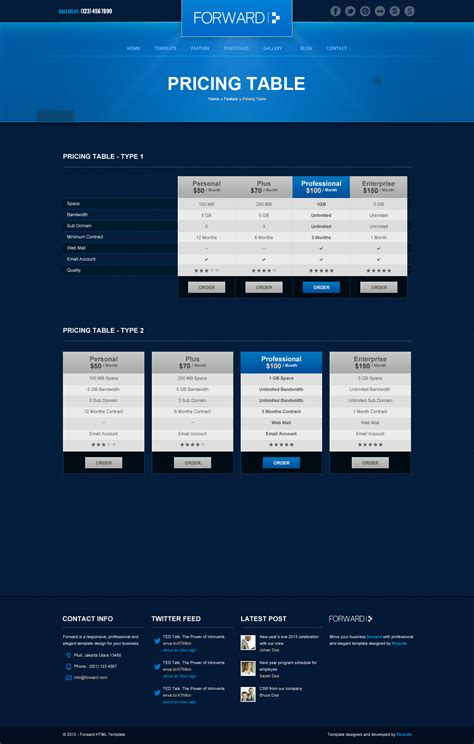 Forward Professional Responsive Html Template By Megalo Themeforest Professional Responsive Website Templates