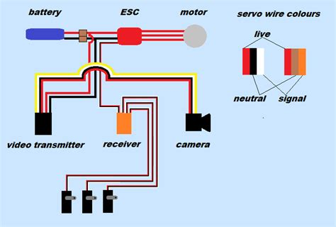 fpv wiring diagram