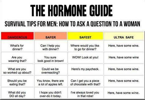 Hormone Memes - hormone survival tips for men the poke