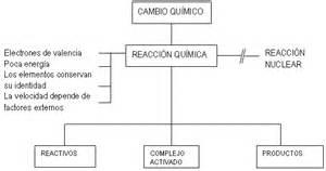preguntas basicas de refrigeracion t 233 cnicas de estudio organizadores gr 225 ficos