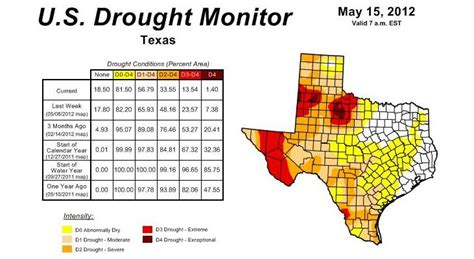 houston drought map drought map may 15 stateimpact
