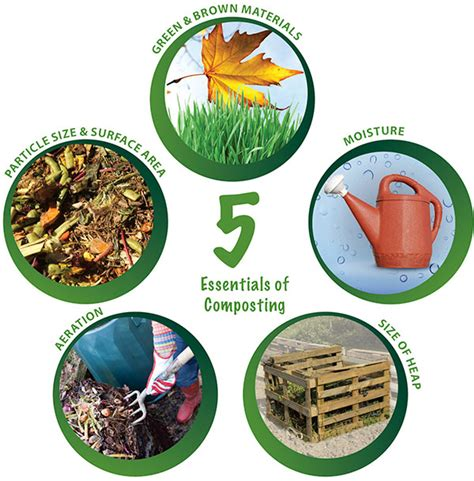 waste composter waste composting www pixshark images galleries with a bite
