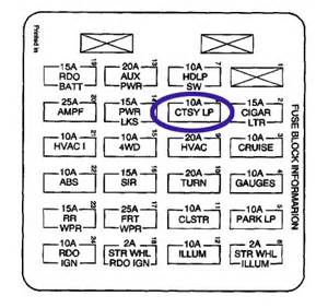 wiring diagram 96 gmc new wiring diagram 2018