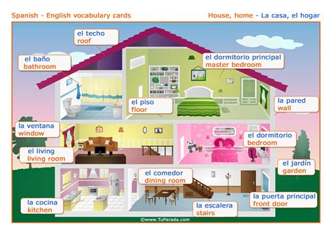 la casa vocabulario espa 241 ol ingl 233 s la casa the house