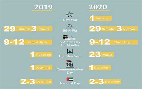 uae private sector    holidays   public sector caravan daily