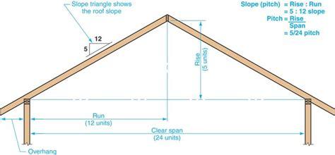 pendenza tettoia in legno inclinazione tetto tetto come stabilire l inclinazione