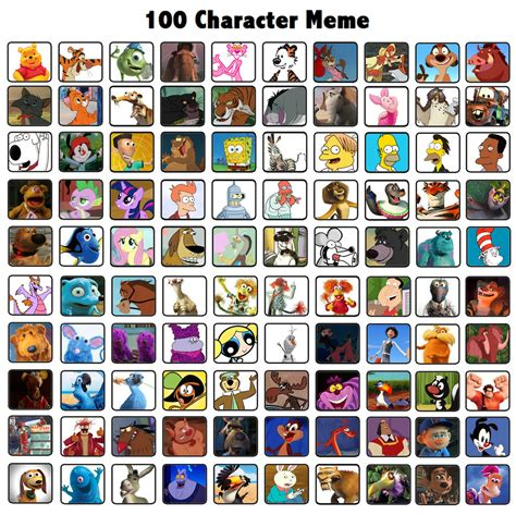 Popular Meme Characters - 100 favorite characters of mine by michaelsar on deviantart