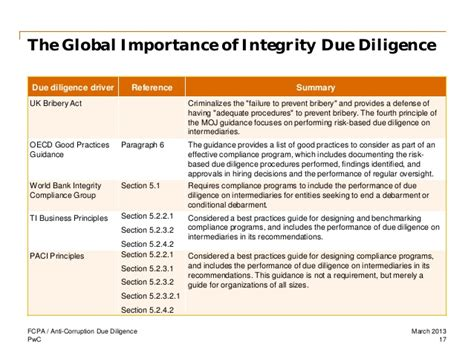 Salary Of Cfa Plus Mba In New York by Perform Due Diligence Resume