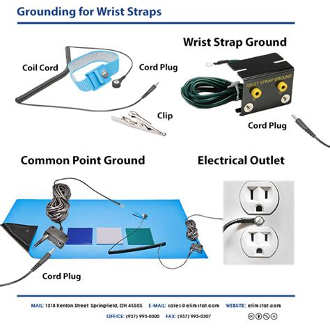Esd Grounding Cord Mats Antistatic Ground Cord anti static bracelet how to use best bracelet 2018