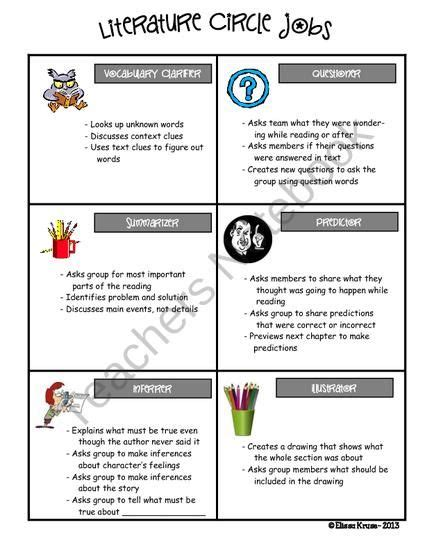 themes for literature circles 7 best collaborative group roles images on pinterest
