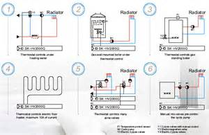 gas wall heater wiring diagrams premium wall heaters