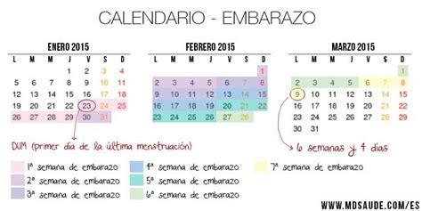calcular semanas de embarazo calculadora del embarazo calculadora de embarazo c 243 mo calcular las semanas de