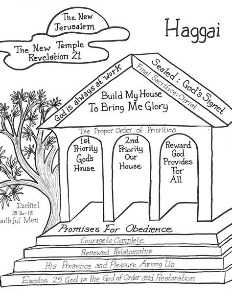 coloring page zechariah at the temple haggai km scan with god all things are possible