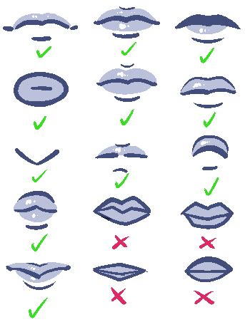 Finde Deinen Style by Question How Do You Go About Drawing Mouths 20