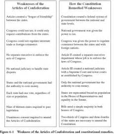 virginia government worksheet try 8th grade civics