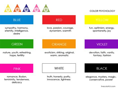color meanins positive color psychology live colorful