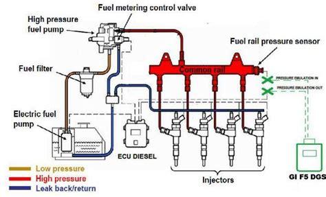 2000 kia sportage injector wiring diagram 2000 kia