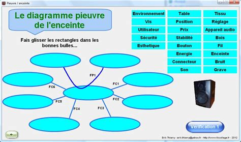 diagramme pieuvre technologie college pin diagramme pieuvre ou analyse du milieu environnant on