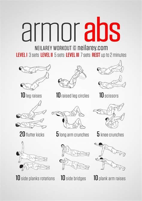 no equipment bodyweight workout for all fitness levels visual guide print use health