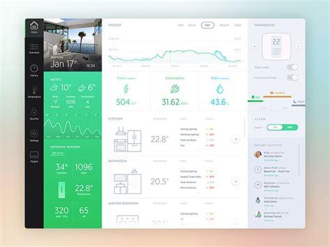17 best ideas about analytics dashboard on