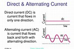 Alternating and Direct Current