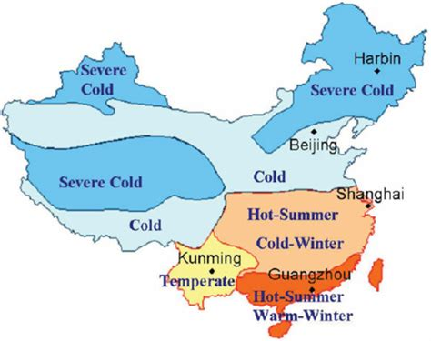 Beijing China Climate Zone