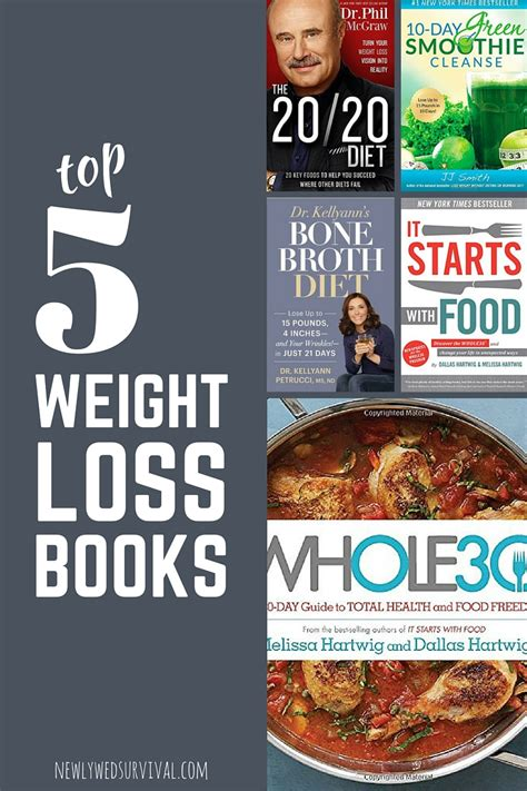 Books About Weight Loss