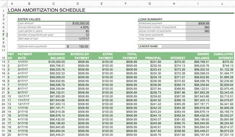 printable amortization schedule with no interest images
