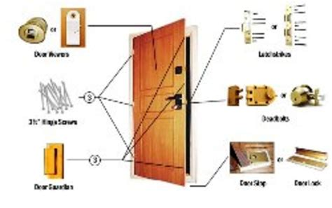 Door Lock Hardware Diagram